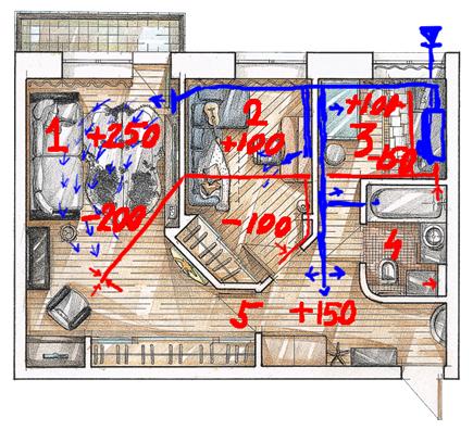 План механической вентиляции