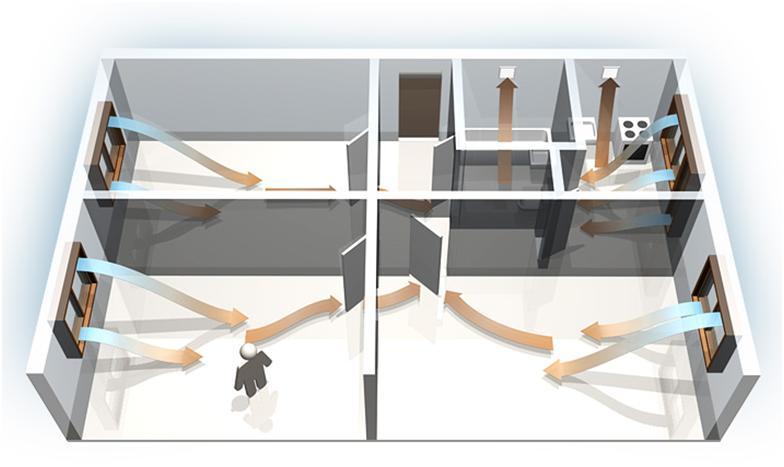 Поток воздуха в помещениях 1-го уровня