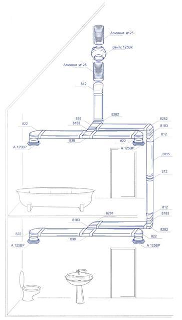 Планировка системы вентиляции