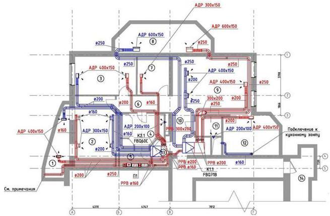 План вентиляционной системы