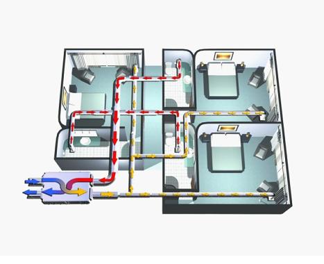 Вентиляционная система и рекуператор