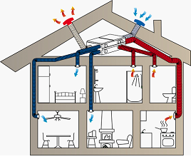 Установка вентиляционного блока