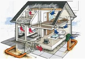 План вентиляции в доме