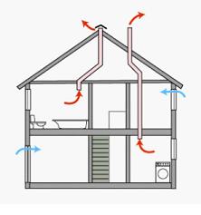 Естественная вентиляция воздуха в доме