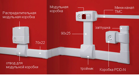 Схема проводки вентиляции