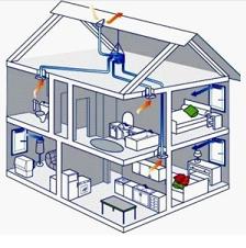 Вентиляционная система в доме