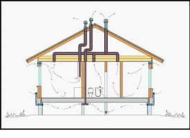 План естественной вентиляции дома