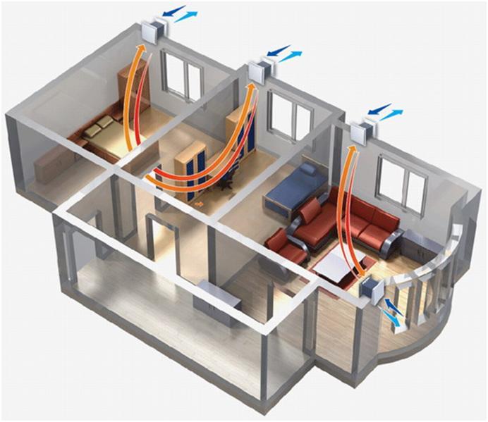 Применения вытяжки в помещениях