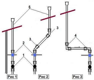Схема выводов элементов компенсации давления