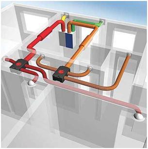 Контроль за системой вентиляции