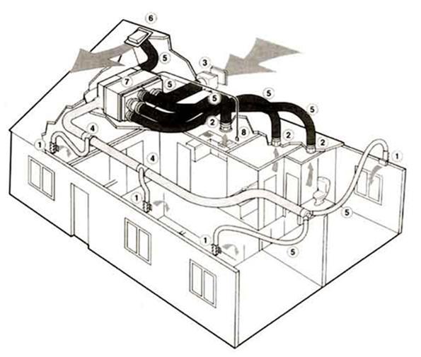 Схема установки вентиялции