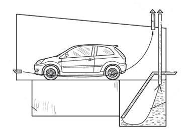 Схема вентилирования в гараже