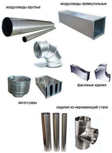Разнообразные виды воздуховодов