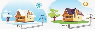 Вентиляция в холодную и теплую погоду