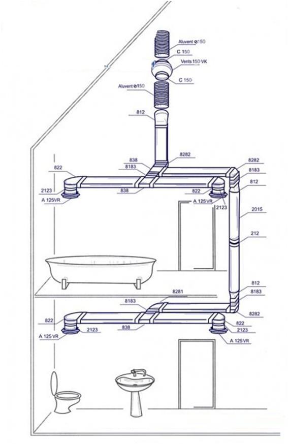 Установка вентиляционных труб