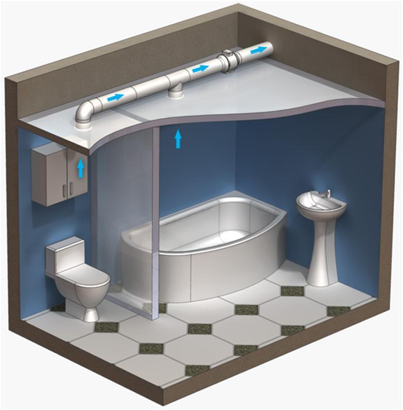 Установка вентиляционной системы под основным потолком