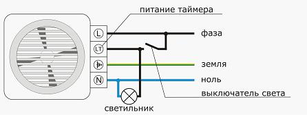 Инструкция подключения вентилятора