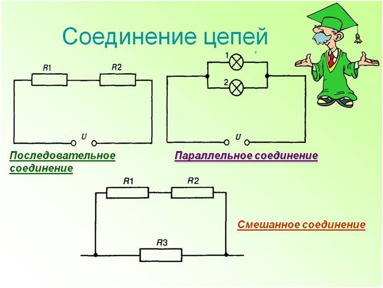 Соединение проводки