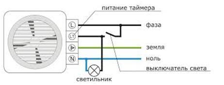Таймер на вентиляционном вентиляторе