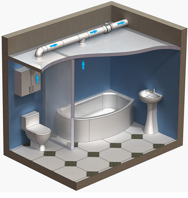 Рисунок ванной комнаты с вентиляцией
