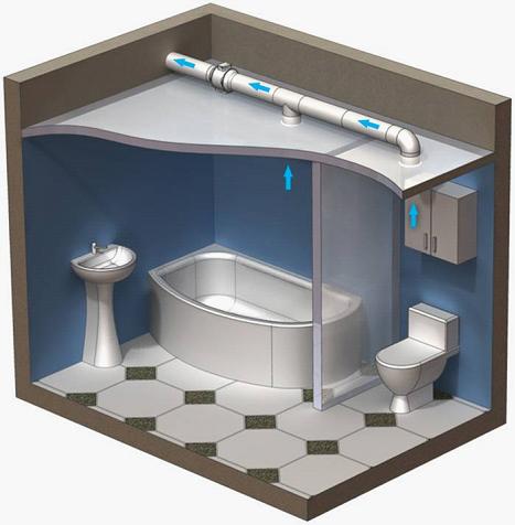 Ванная комната в разрезе
