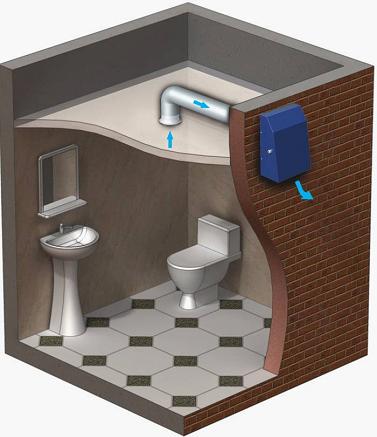 Схематичное изображение принудительной вентиляции санузла