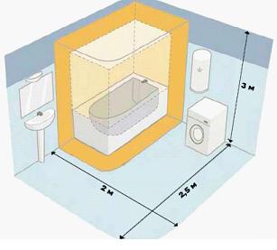 Рисунок ванной комнаты в разрезе