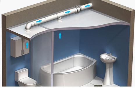 Схема вентиляции в ванной