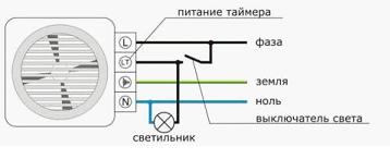 Электросхема подсоединения прибора с таймером