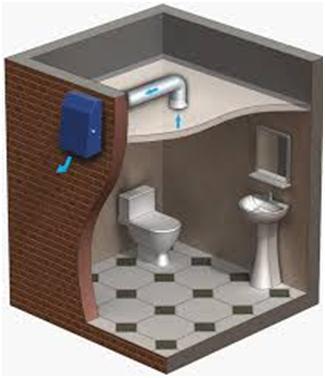 Схема воздухообмена в туалете