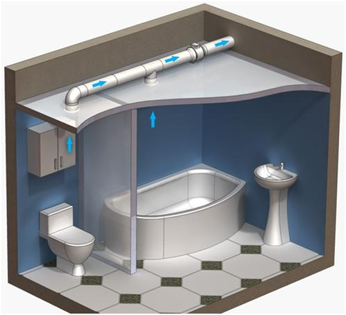 Рисунок ванной с потоками воздуха