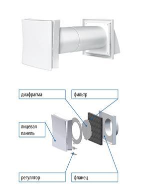 Устройство вентиляционного клапана