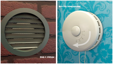 Клапаны вентиляции на стене