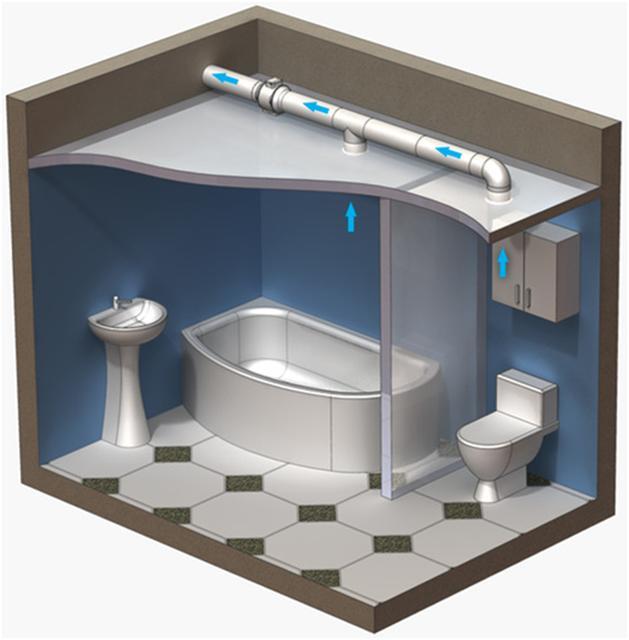 Вентиляция в туалете