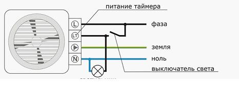 Схема подключения вытяжки