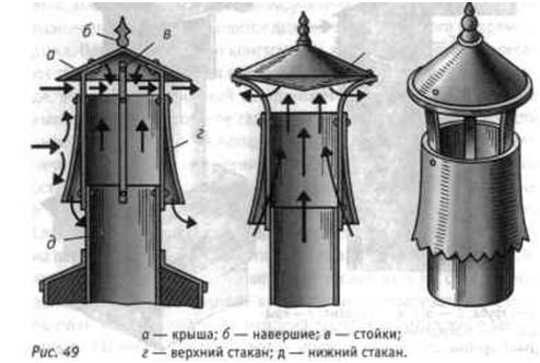 Чертеж вентиляционного дефлектора