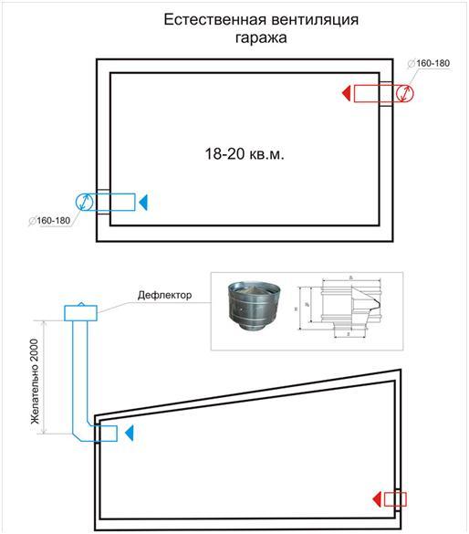 Чертеж вентиляционной системы