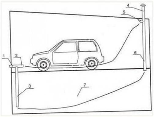 Рисунок автомобиля в гараже