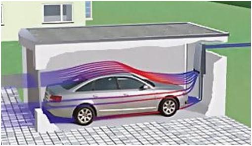 Рисунок гаража с вентиляцией механического типа