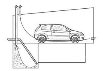 Рисунок системы вентилирования