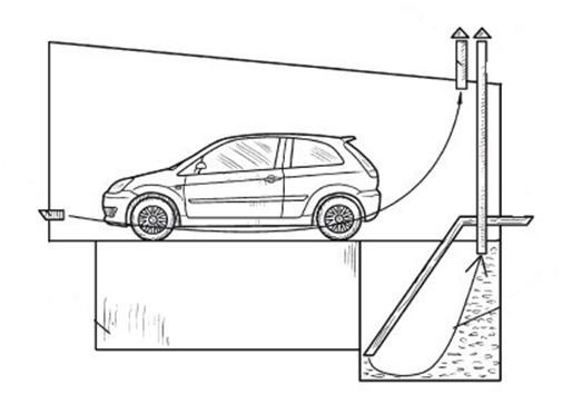 Принцип вентилирования помещения гаража