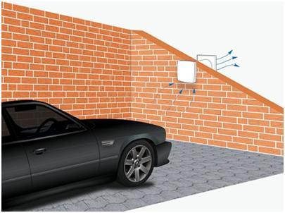 Рисунок гаражной вентиляции