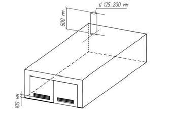 Схема приточно-вытяжного комплекса
