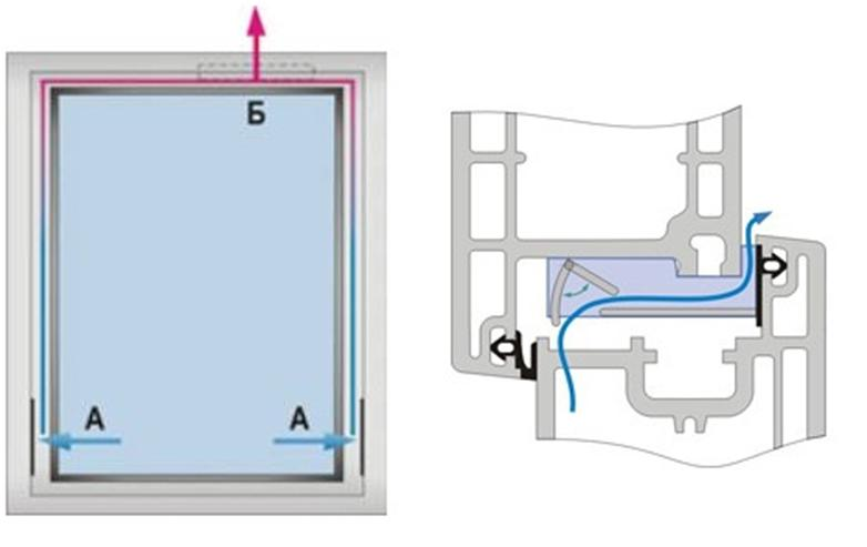 Схема устройства клапана вентиляции