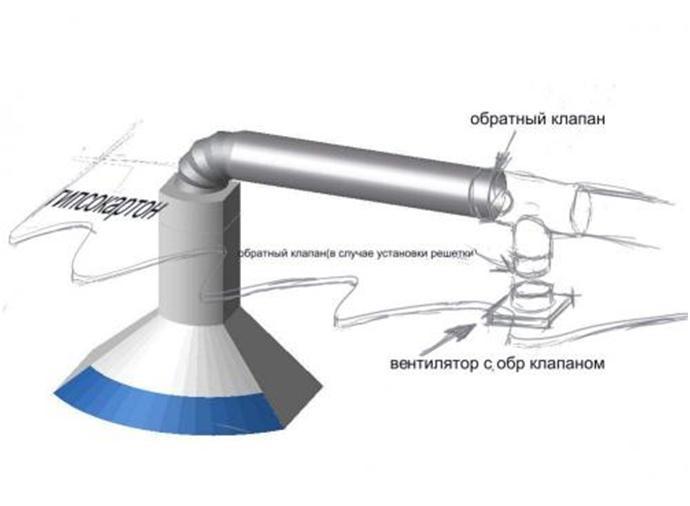 Вентиляционный обратный клапан своими руками