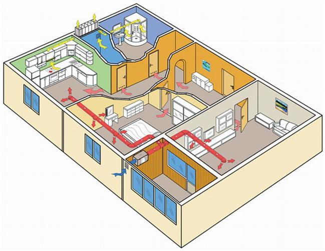 Схема проветривания жилого помещения