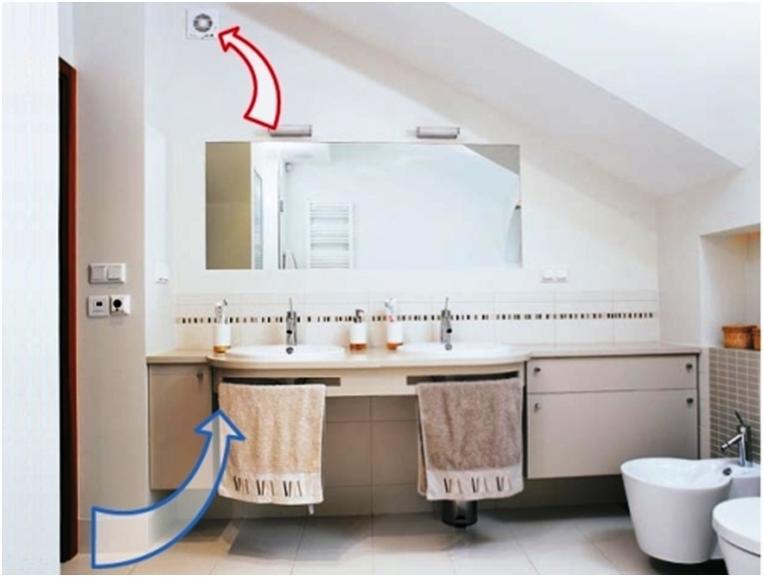Воздушные потоки в ванной комнате