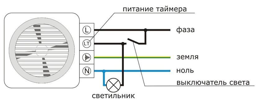 Электросхема подключения устройства к источнику питания