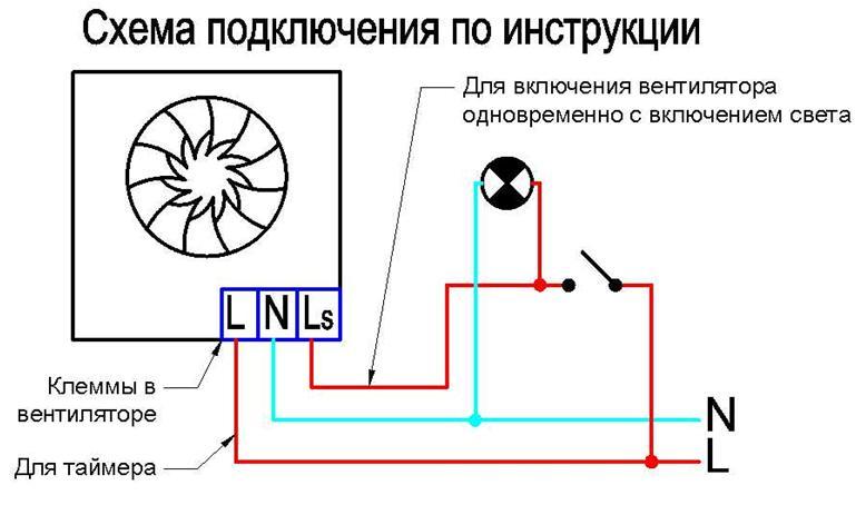 Электросхема для подключения вентилятора