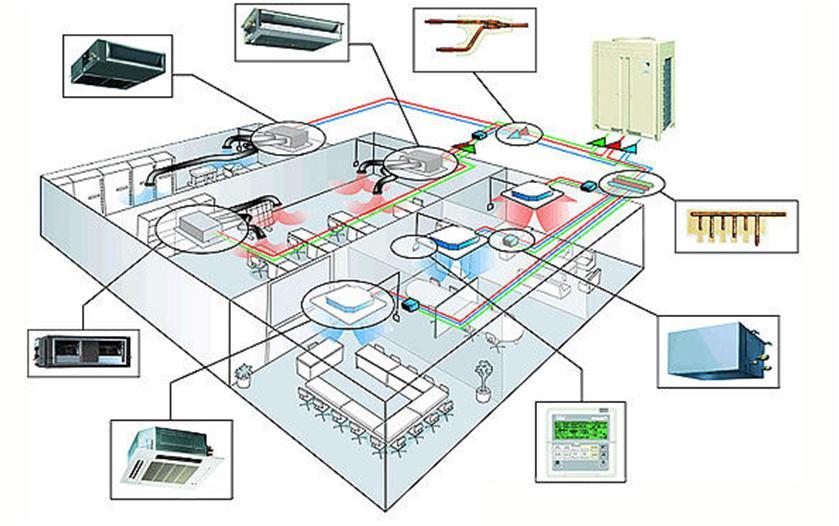 Расположение объектов вентиляционной системы